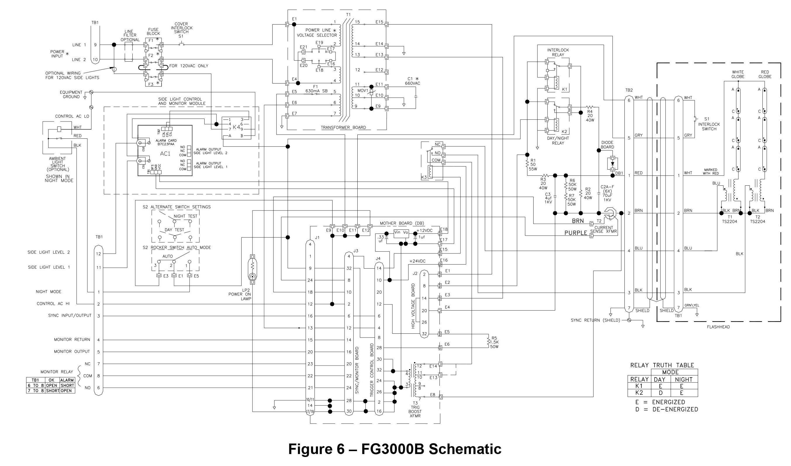 Troubleshooting Guide Fg3000b Dual Medium Intensity Lighting Phillips Wiring Diagrams Figure 6 Schematic