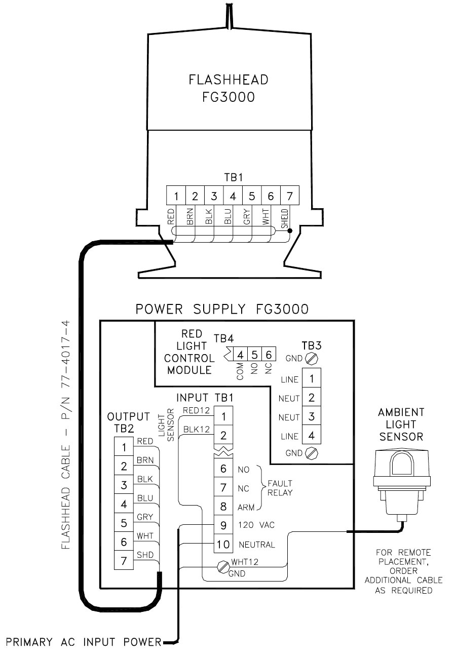phillips ballast wiring diagram