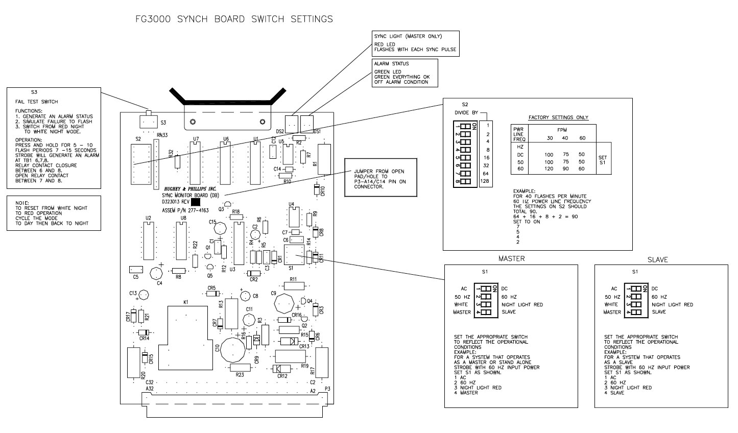 Troubleshooting Guide For Fg3000 Dual Medium Intensity Lighting Led 120 240 Wiring Diagram Figure 5 Sync Monitor Board Details