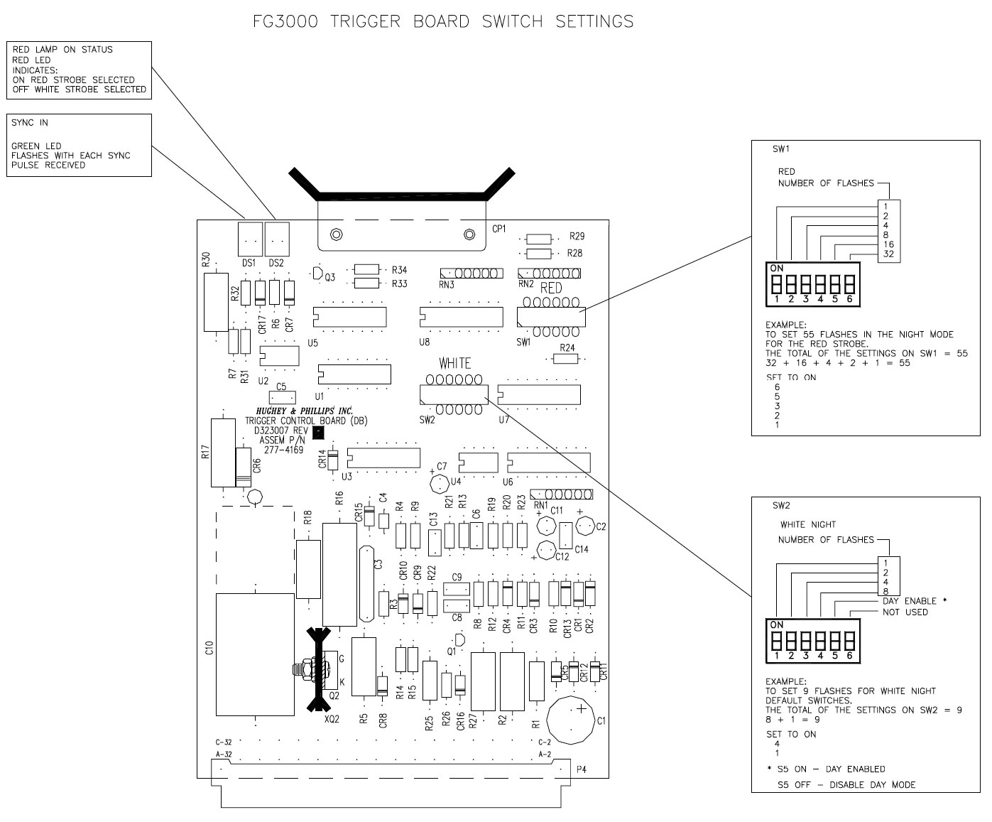 Troubleshooting Guide For Fg3000 Dual Medium Intensity Lighting Daisy Chain Light Fixture Wiring Diagram Figure 6 Trigger Control Detail