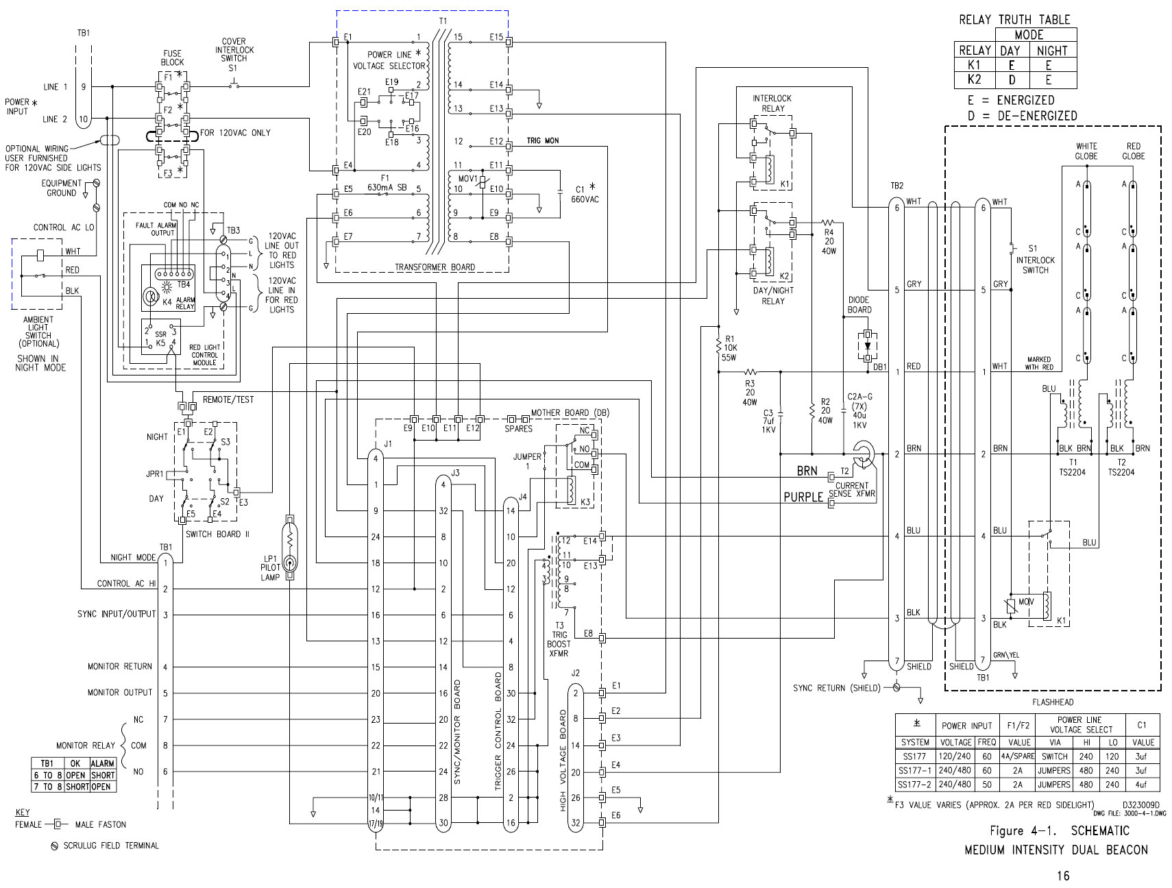 Phillips 7 Way Wiring Diagram Com